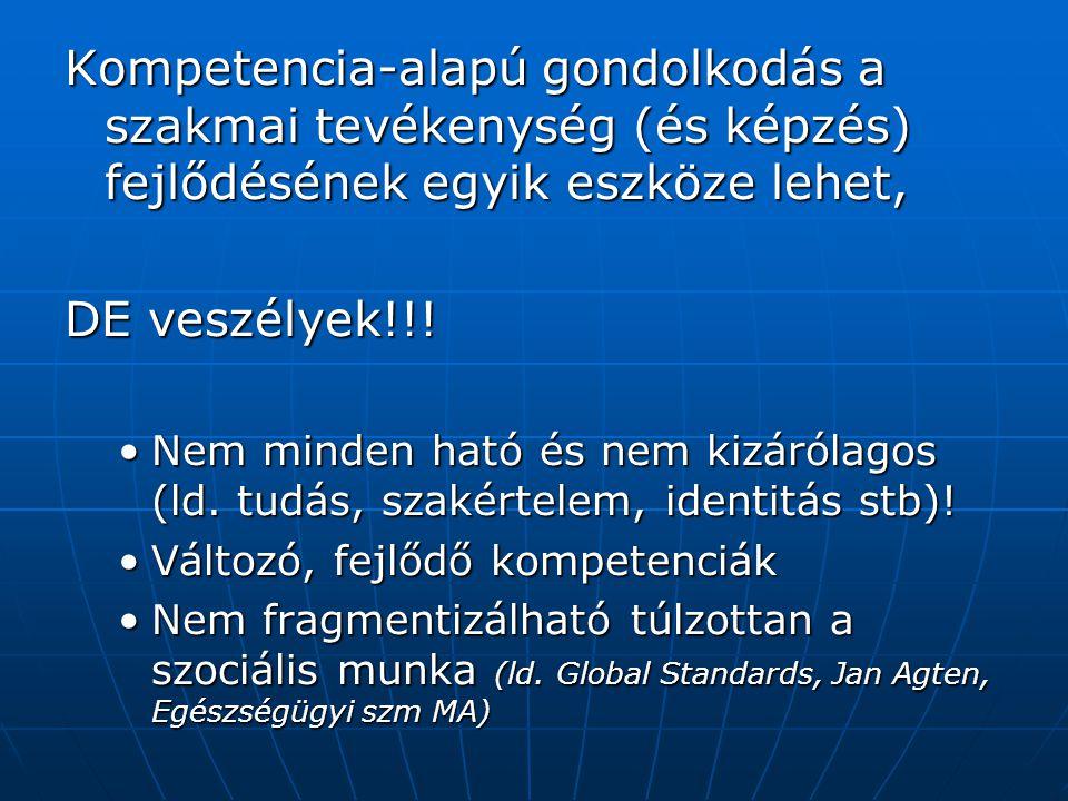 Kompetencia-alapú gondolkodás a szakmai tevékenység (és képzés) fejlődésének egyik eszköze lehet, DE veszélyek!!! Nem minden ható és nem kizárólagos (