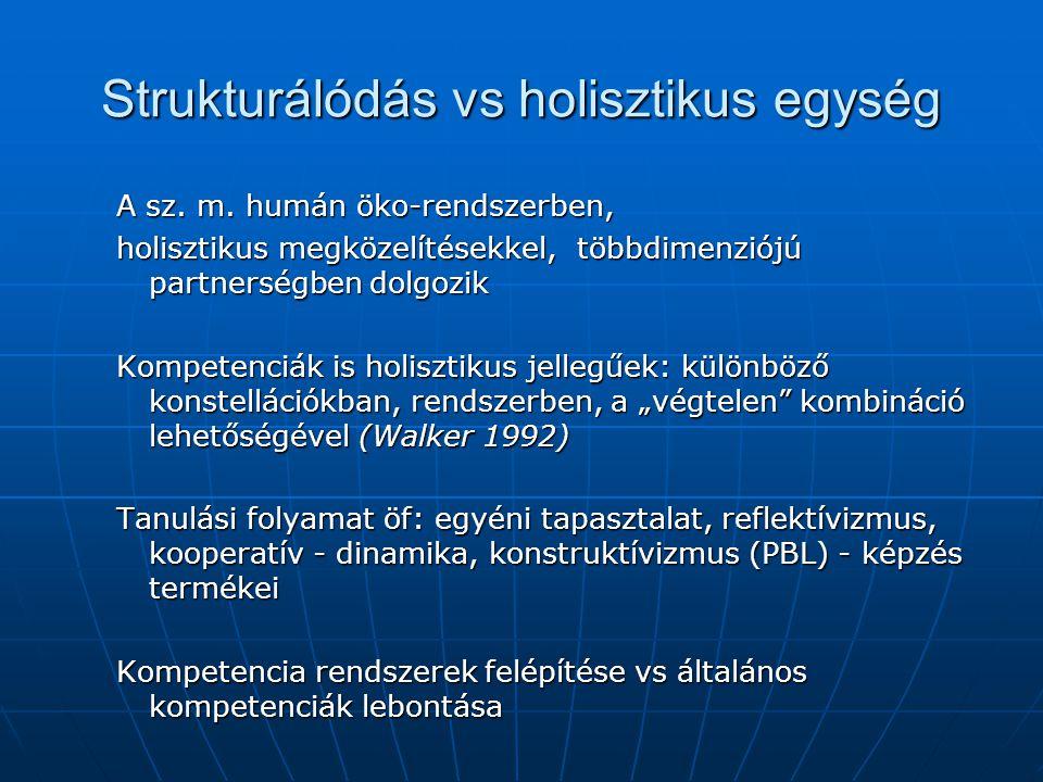 Strukturálódás vs holisztikus egység A sz. m. humán öko-rendszerben, holisztikus megközelítésekkel, többdimenziójú partnerségben dolgozik Kompetenciák