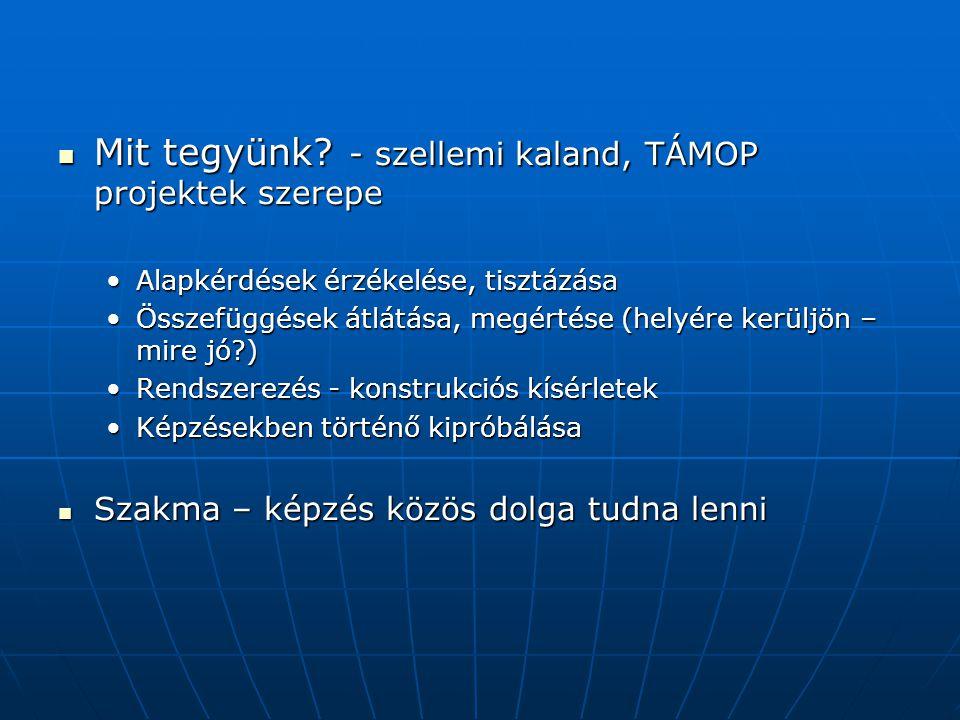 Közösségi munkás kompetencia rendszeréből Tanulási ciklus BemenetiFolyamatKimeneti ismeret Konceptualizá- lás – tervezés Forrás: Budai- Kozma tanul- mány http://www.tamop544c.