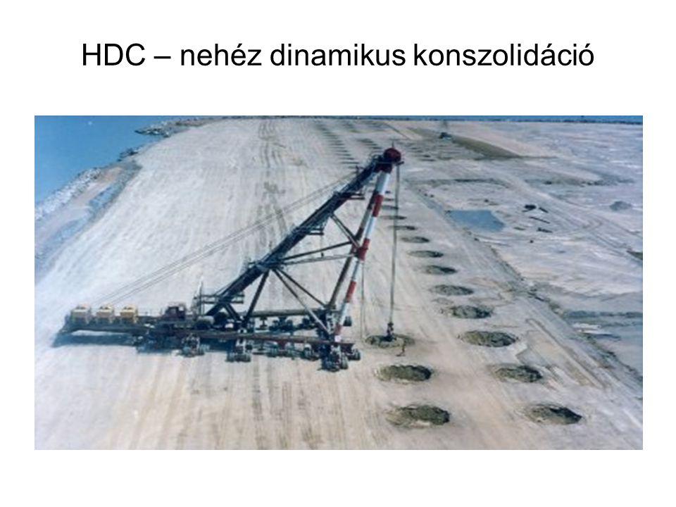 HDC – nehéz dinamikus konszolidáció