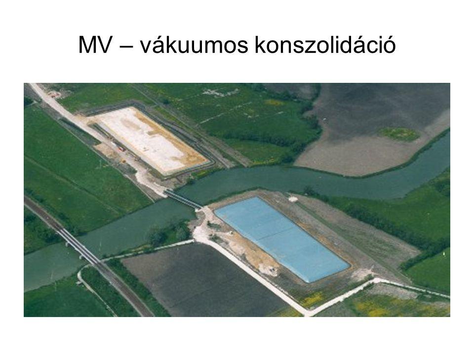 MV – vákuumos konszolidáció