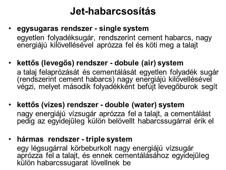 Jet-habarcsosítás egysugaras rendszer - single system egyetlen folyadéksugár, rendszerint cement habarcs, nagy energiájú kilövellésével aprózza fel és