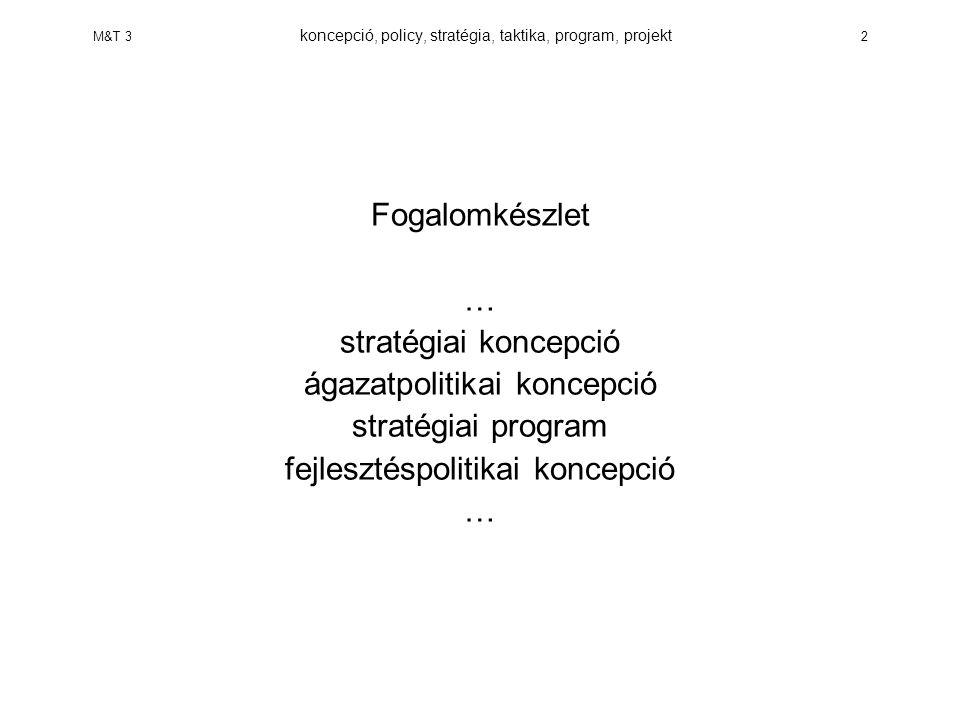 M&T 3 koncepció, policy, stratégia, taktika, program, projekt 3 ~~~~i koncepció  felöleli a tárgykörre vonatkozó tudásanyagot,  lehetőségeket, versengő változatokat is bemutat,  ismerteti az eszközigényt és a döntések következményeit időálló, politikai előítéletekkel nem terhelt szakmai tudásbázis ~~~~ közlekedés, foglalkoztatás, iparpolitika, külgazdaság…