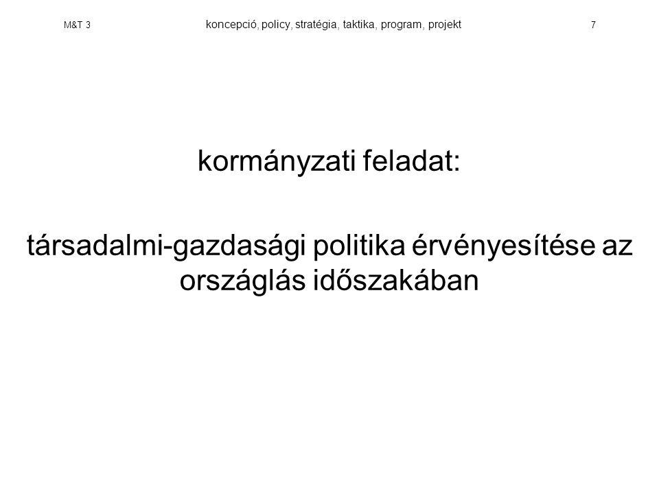 M&T 3 koncepció, policy, stratégia, taktika, program, projekt 8 JELENJÖVŐ