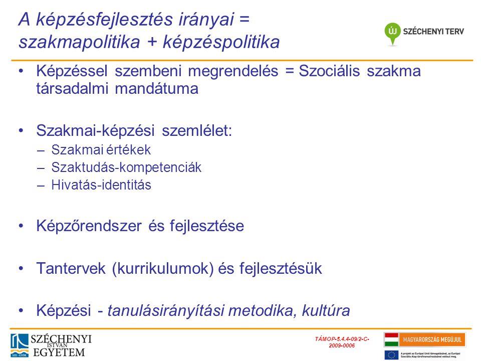 TÁMOP-5.4.4-09/2-C- 2009-0006 Képzéssel szembeni megrendelés = Szociális szakma társadalmi mandátuma Szakmai-képzési szemlélet: –Szakmai értékek –Szaktudás-kompetenciák –Hivatás-identitás Képzőrendszer és fejlesztése Tantervek (kurrikulumok) és fejlesztésük Képzési - tanulásirányítási metodika, kultúra A képzésfejlesztés irányai = szakmapolitika + képzéspolitika