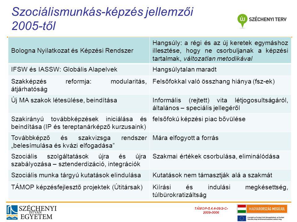 """TÁMOP-5.4.4-09/2-C- 2009-0006 A képzés régi-új kérdései: Dilemmák: régiek nem oldódtak fel, és…újak teremtődtek Szakmai szerepek- segítői-hatósági: menedzser, jog- vezérelt, bürokrata vs az autonómiát, önrendelkezést empowerment-et támogató, szociálpolitizáló szakember Kliensekhez való viszony: facilitálás vs """"megnevelni, kigondozni stb."""