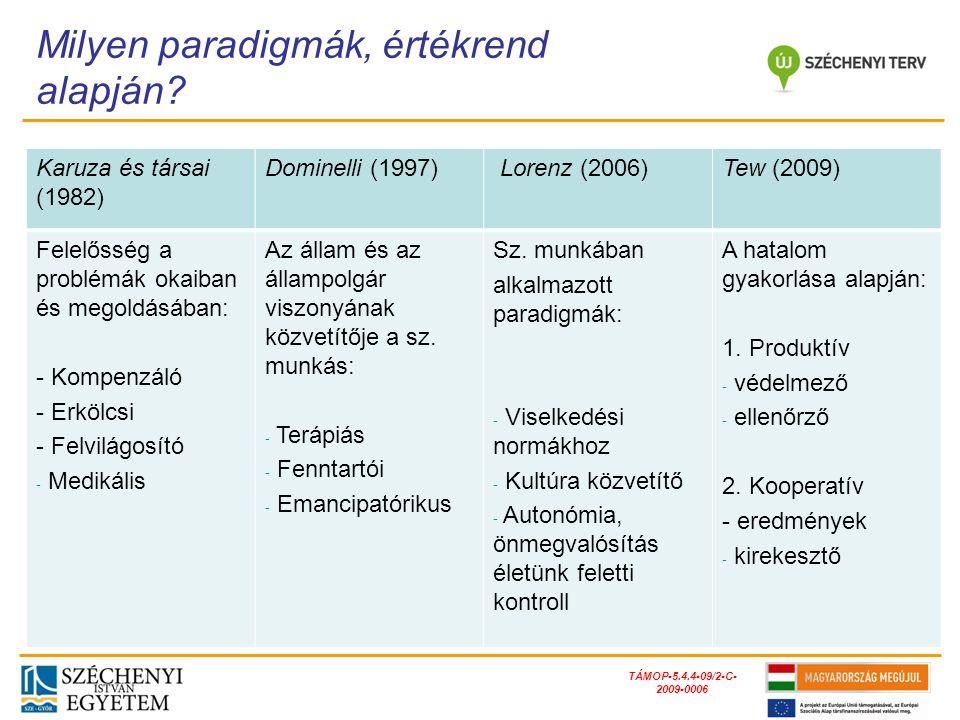 TÁMOP-5.4.4-09/2-C- 2009-0006 A tapasztalatok egymás közötti megosztása: Az egyes modulok és a lektori vélemények A pilot kurzusok tapasztalatai Az egyes modulokban a szellemi, tartalmi és metodikai egységre, integrációra törekvés A diákokkal szemben támasztott követelmények és a velük való (tanulásirányítási) foglalkozás A modulkészítők együttműködése Dátum, élőláb Előadás címe - élőlábban megadva 17