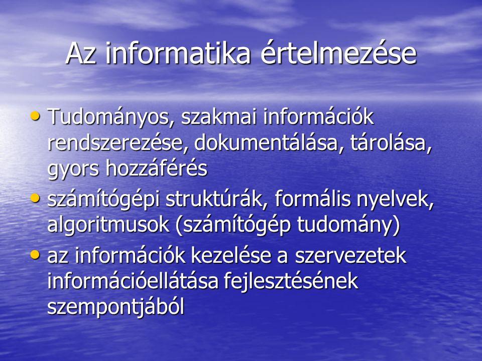 Az informatika értelmezése Tudományos, szakmai információk rendszerezése, dokumentálása, tárolása, gyors hozzáférés Tudományos, szakmai információk re