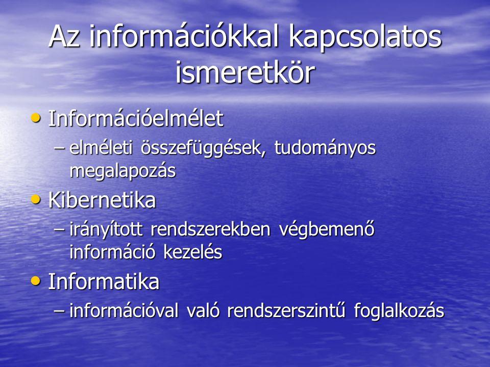 Az információkkal kapcsolatos ismeretkör Információelmélet Információelmélet –elméleti összefüggések, tudományos megalapozás Kibernetika Kibernetika –