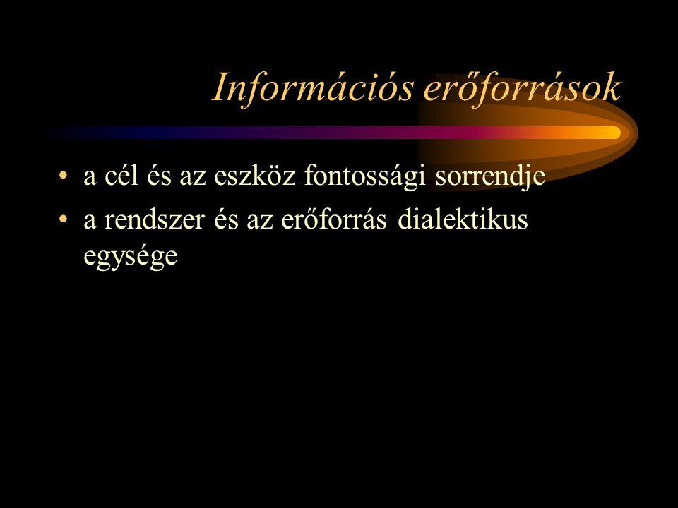 Információs erőforrások a cél és az eszköz fontossági sorrendje a rendszer és az erőforrás dialektikus egysége