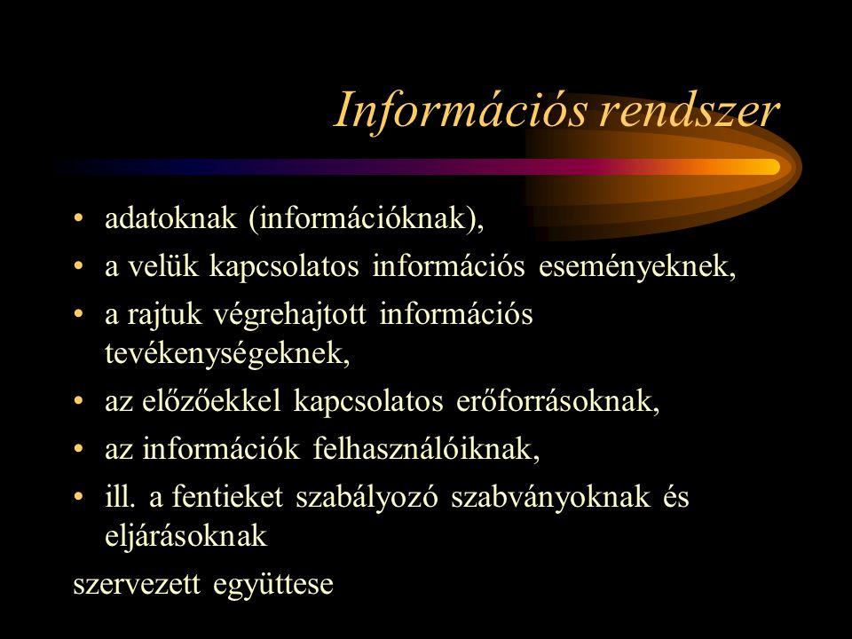 Információs rendszer adatoknak (információknak), a velük kapcsolatos információs eseményeknek, a rajtuk végrehajtott információs tevékenységeknek, az előzőekkel kapcsolatos erőforrásoknak, az információk felhasználóiknak, ill.