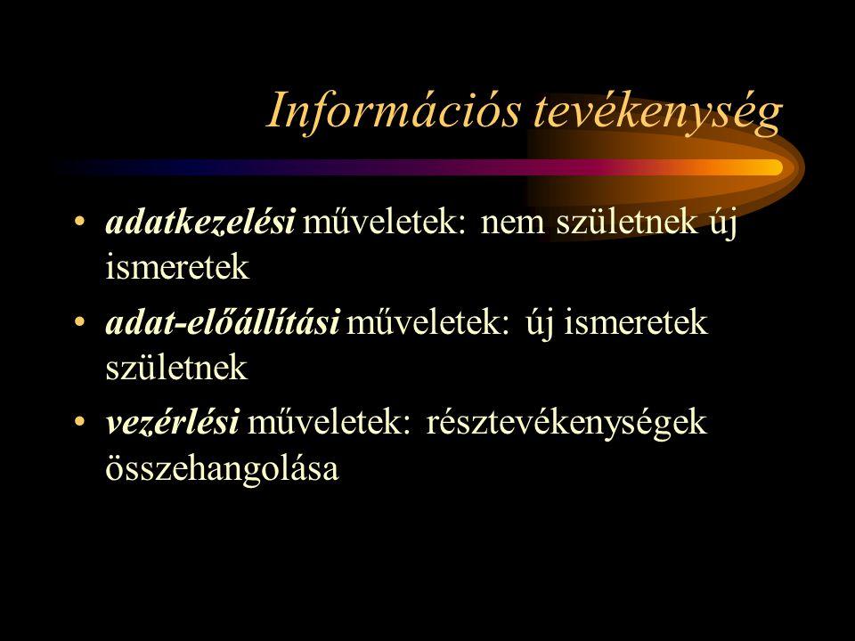 Információs tevékenység adatkezelési műveletek: nem születnek új ismeretek adat-előállítási műveletek: új ismeretek születnek vezérlési műveletek: résztevékenységek összehangolása