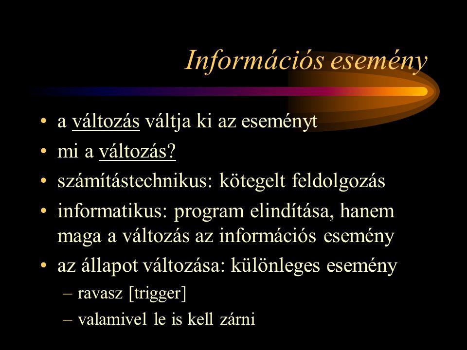 Információs esemény a változás váltja ki az eseményt mi a változás.
