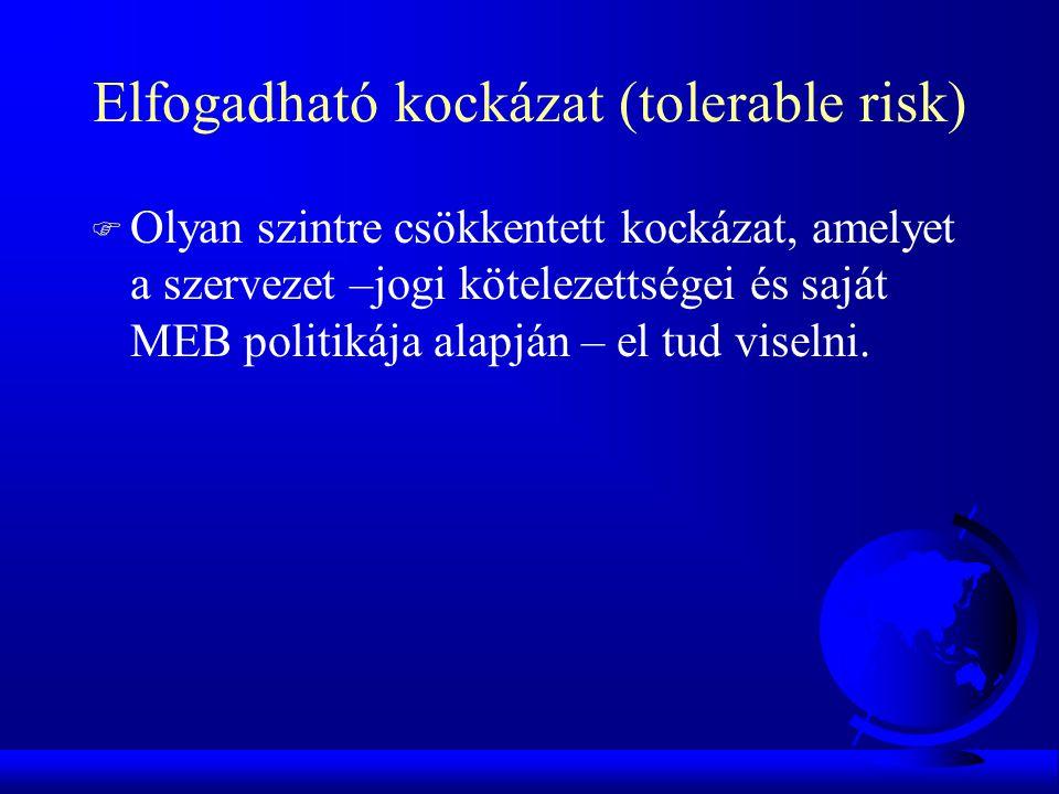 Elfogadható kockázat (tolerable risk) F Olyan szintre csökkentett kockázat, amelyet a szervezet –jogi kötelezettségei és saját MEB politikája alapján