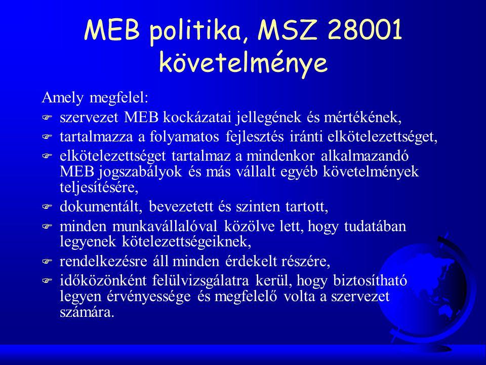 MEB politika, MSZ 28001 követelménye Amely megfelel: F szervezet MEB kockázatai jellegének és mértékének, F tartalmazza a folyamatos fejlesztés iránti