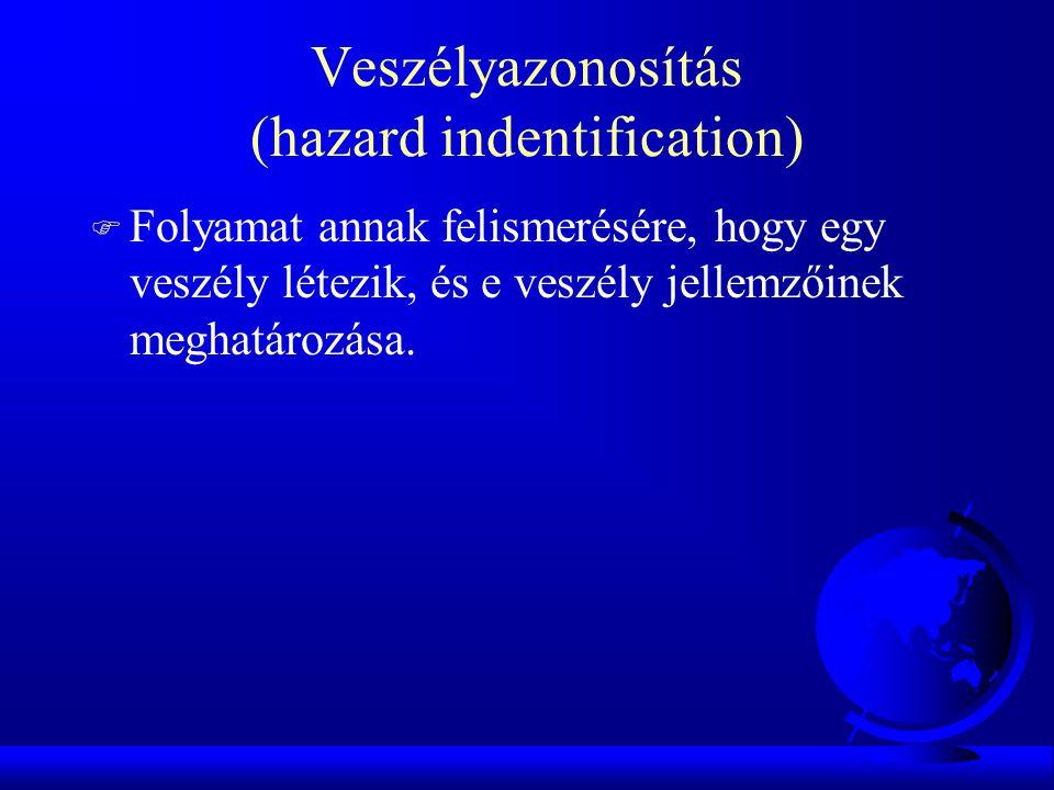 Kockázat (risk) Egy meghatározott veszélyes esemény előfordulási valószínűségének és következményének/következményeinek kombinációja.