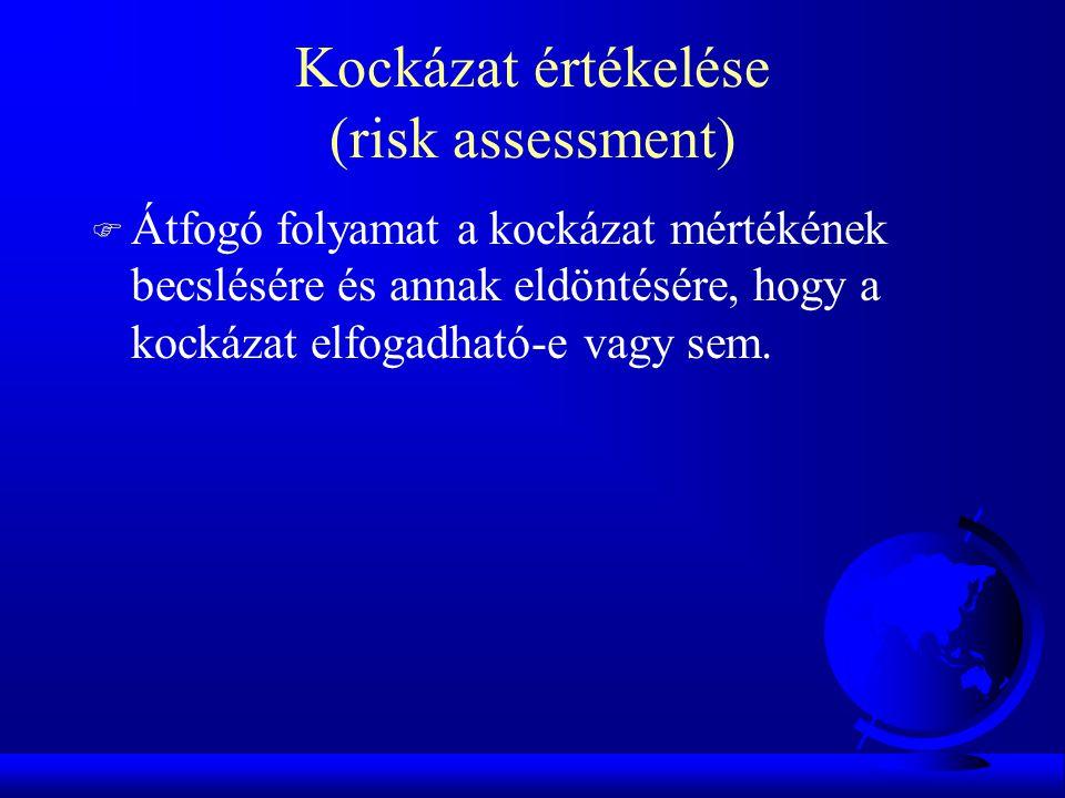 Kockázat értékelése (risk assessment) F Átfogó folyamat a kockázat mértékének becslésére és annak eldöntésére, hogy a kockázat elfogadható-e vagy sem.