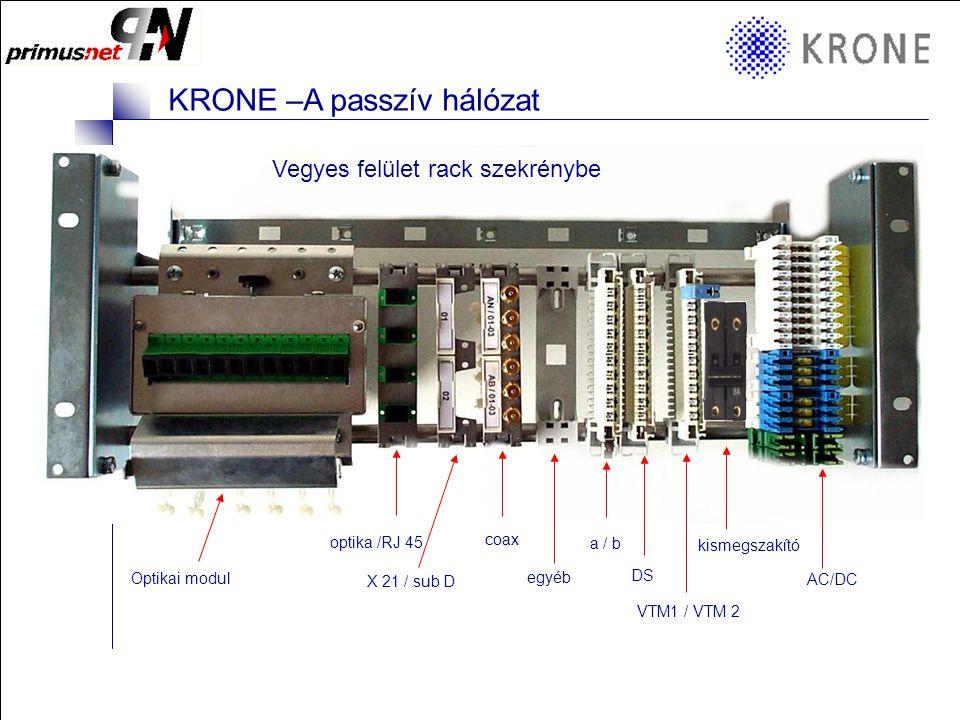 KRONE 3/98 Folie 10 KRONE –A passzív hálózat UniBox Oszlopra szereléshez