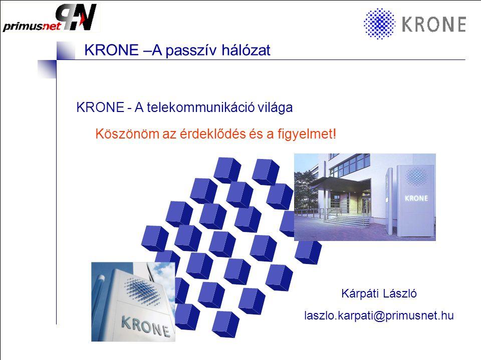 KRONE 3/98 Folie 11 KRONE –A passzív hálózat Optikai modul optika /RJ 45 X 21 / sub D coax egyéb a / b DS kismegszakító AC/DC VTM1 / VTM 2 Vegyes felü