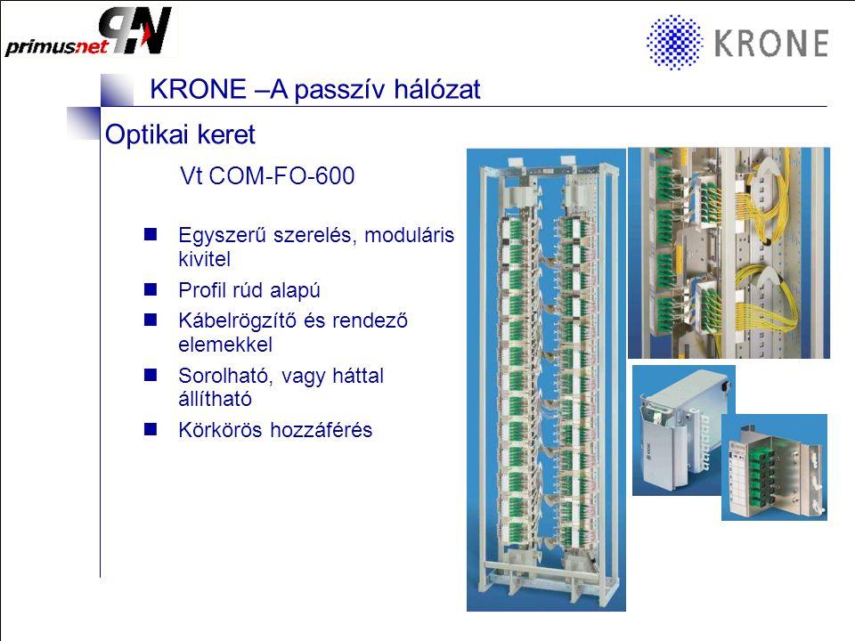 KRONE 3/98 Folie 1 KRONE –A passzív hálózat Krone AccessNet rendezők Vt COM általános optikai rendező VtS moduláris rendező aktív elemekhez is, vegyes