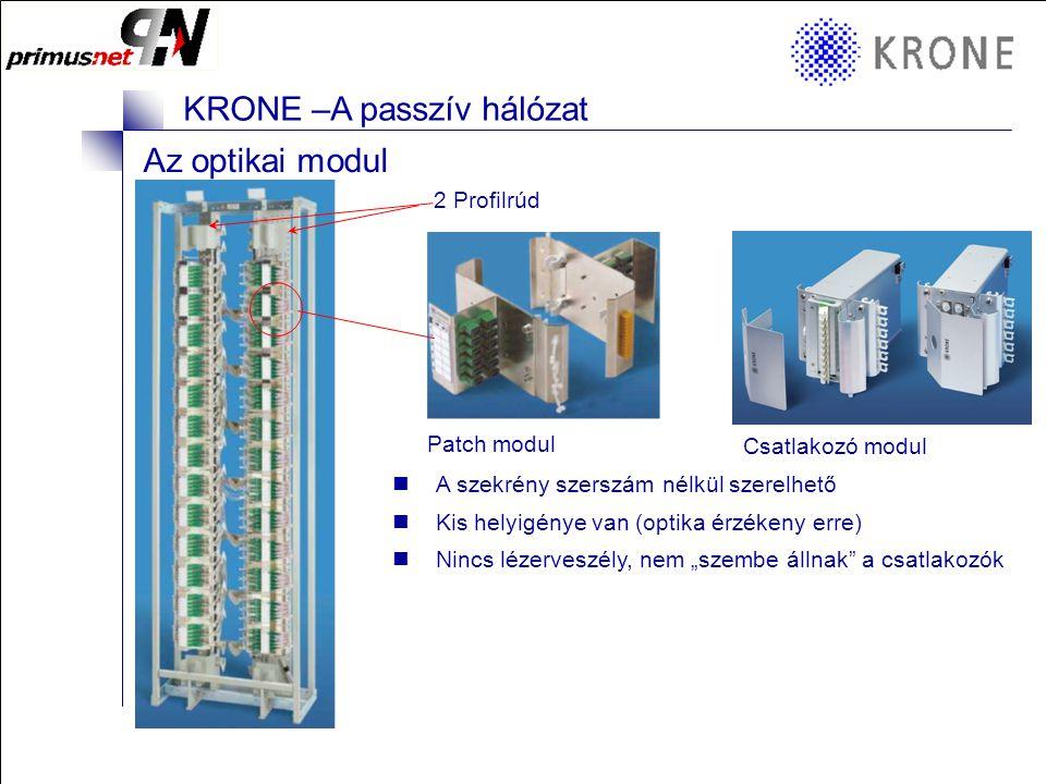 KRONE 3/98 Folie 2 KRONE –A passzív hálózat Optikai keret Egyszerű szerelés, moduláris kivitel Profil rúd alapú Kábelrögzítő és rendező elemekkel Soro