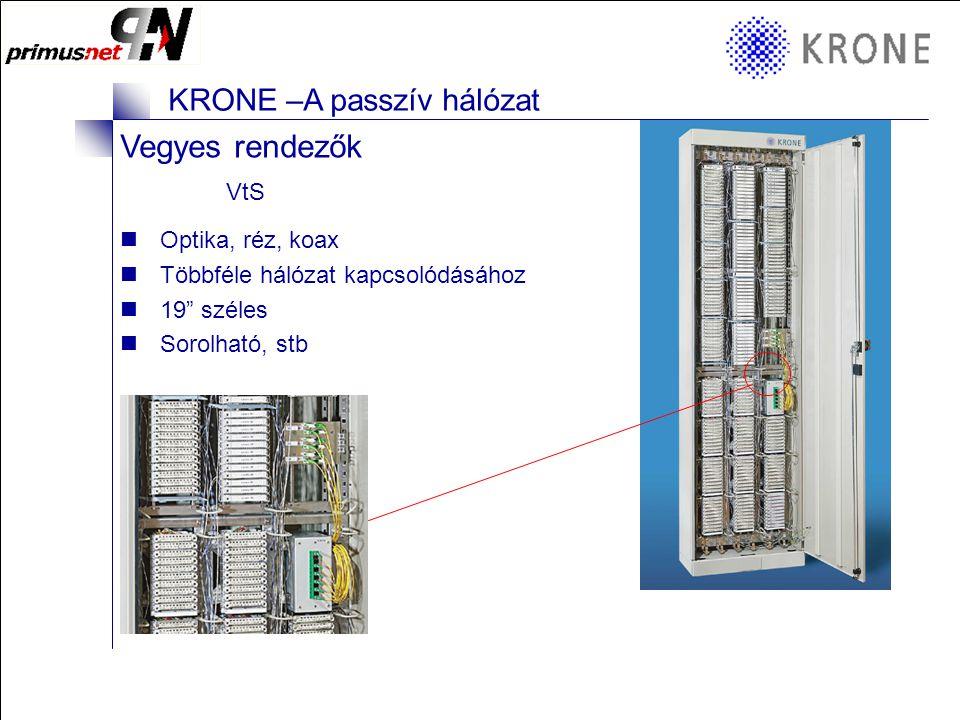 KRONE 3/98 Folie 3 KRONE –A passzív hálózat 2 Profilrúd Patch modul Csatlakozó modul Az optikai modul A szekrény szerszám nélkül szerelhető Kis helyig