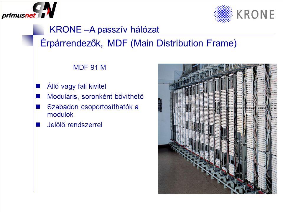 KRONE 3/98 Folie 5 KRONE –A passzív hálózat Koax rendezés BNC, menetes, stb feliratozhatóság Patch kábelek balunok