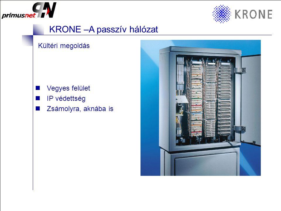 KRONE 3/98 Folie 6 KRONE –A passzív hálózat Érpárrendezők, MDF (Main Distribution Frame) MDF 91 M Álló vagy fali kivitel Moduláris, soronként bővíthet