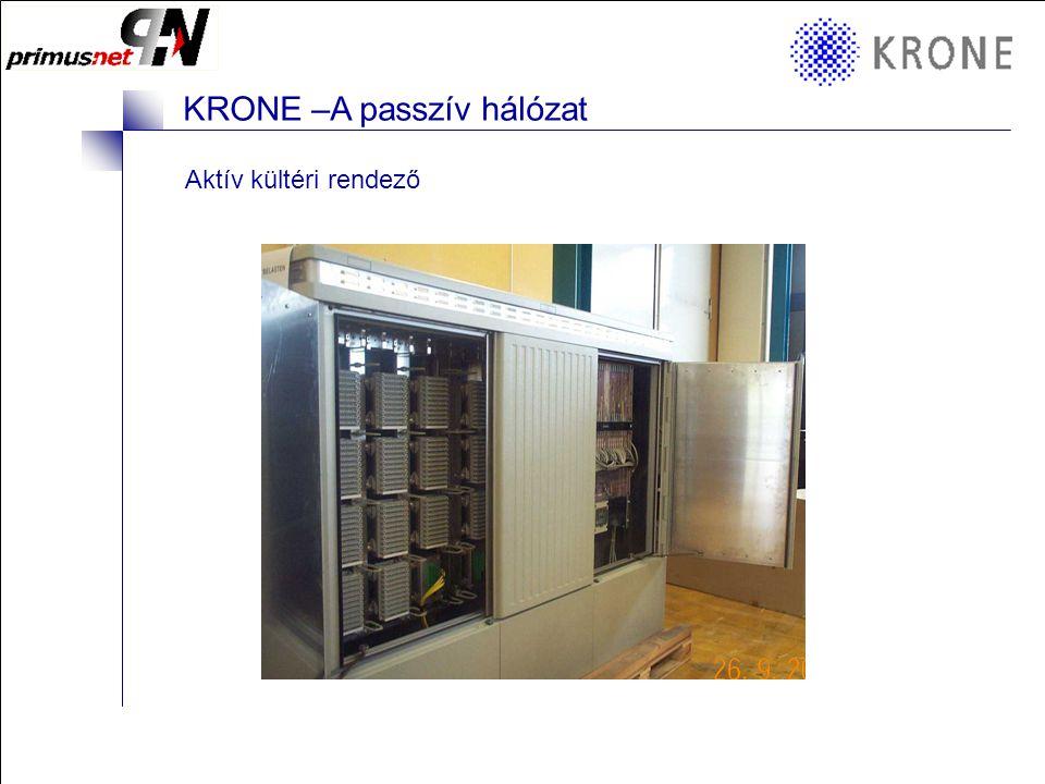 KRONE 3/98 Folie 7 KRONE –A passzív hálózat Vegyes felület IP védettség Zsámolyra, aknába is Kültéri megoldás