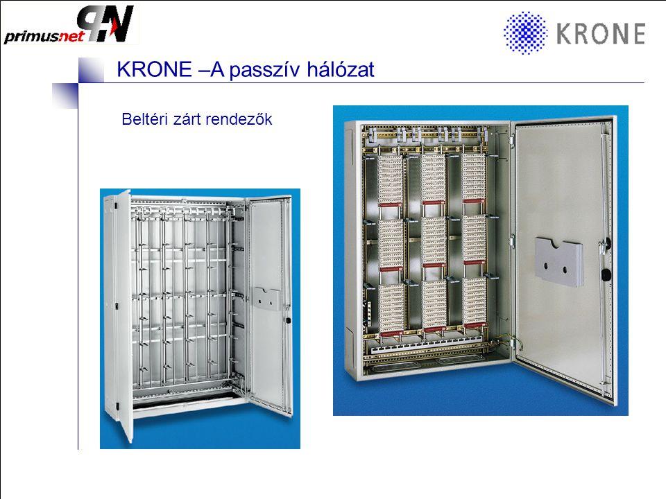 KRONE 3/98 Folie 8 KRONE –A passzív hálózat Aktív kültéri rendező