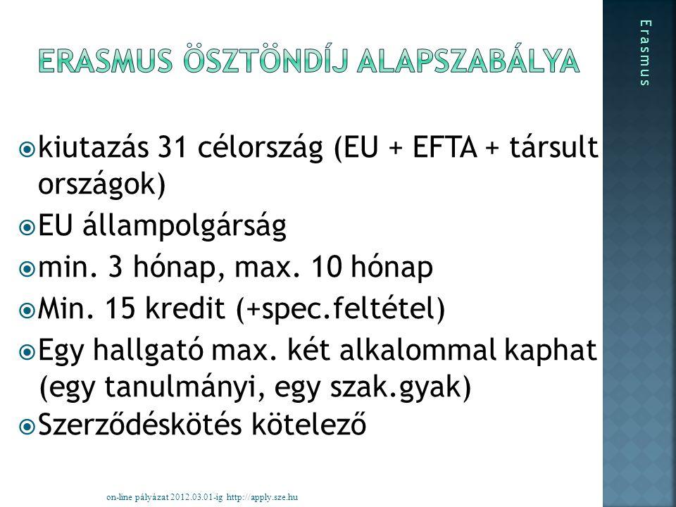  kiutazás 31 célország (EU + EFTA + társult országok)  EU állampolgárság  min.