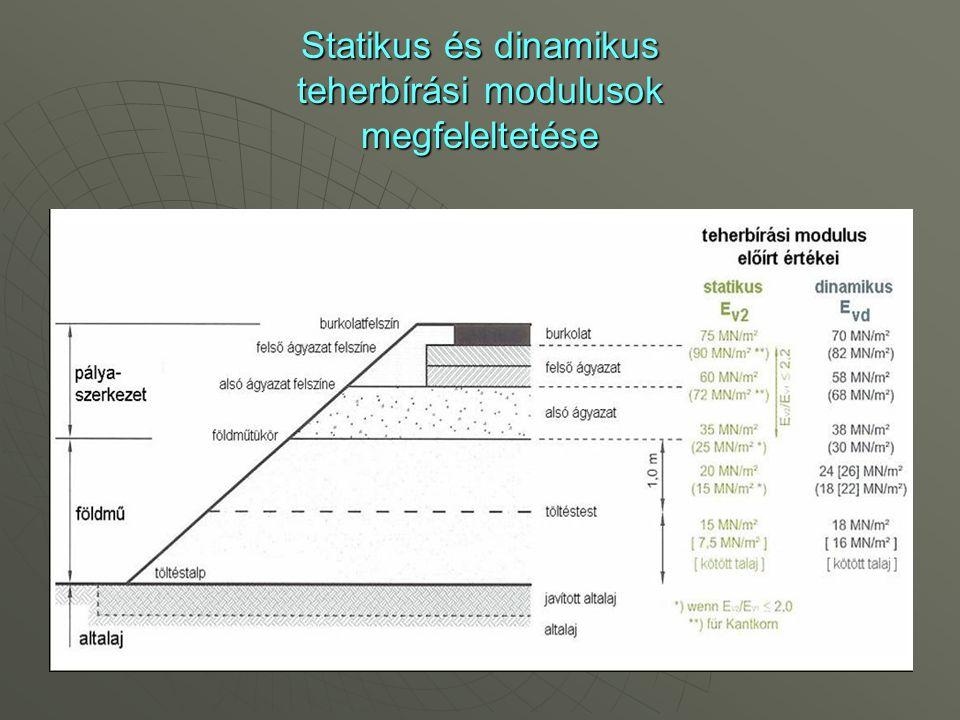 Statikus és dinamikus teherbírási modulusok megfeleltetése