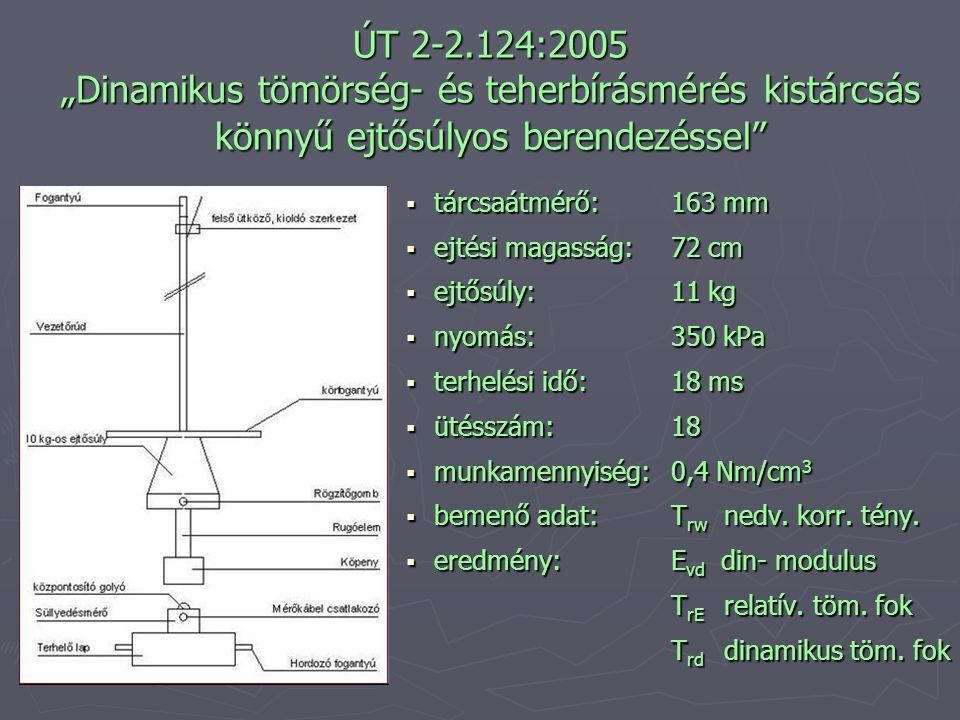 """ÚT 2-2.124:2005 """"Dinamikus tömörség- és teherbírásmérés kistárcsás könnyű ejtősúlyos berendezéssel""""  tárcsaátmérő: 163 mm  ejtési magasság:72 cm  e"""