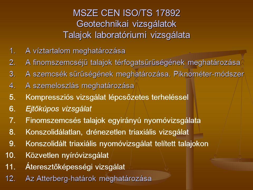 MSZE CEN ISO/TS 17892 Geotechnikai vizsgálatok Talajok laboratóriumi vizsgálata 1. A víztartalom meghatározása 1. A víztartalom meghatározása 2. A fin