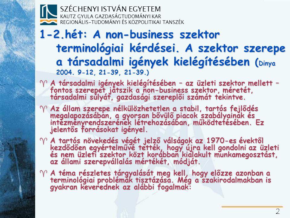 SZÉCHENYI ISTVÁN EGYETEM KAUTZ GYULA GAZDASÁGTUDOMÁNYI KAR REGIONÁLIS-TUDOMÁNYI ÉS KÖZPOLITIKAI TANSZÉK 33 A non-profit szervezetek menedzsmentjének szervezeti alapjai ^Hiányoznak magyar területen a non-profit szervezetek vezetésére és szervezésére (menedzsmentjére) irányuló vizsgálatok, elemzések, elméletek, ezek pótlása fontos vA témának jelentős nemzetközi irodalma van vA korábbi évekből származó kutatási előzmények aktualizálása időszerű vA non-profitok körében releváns igény