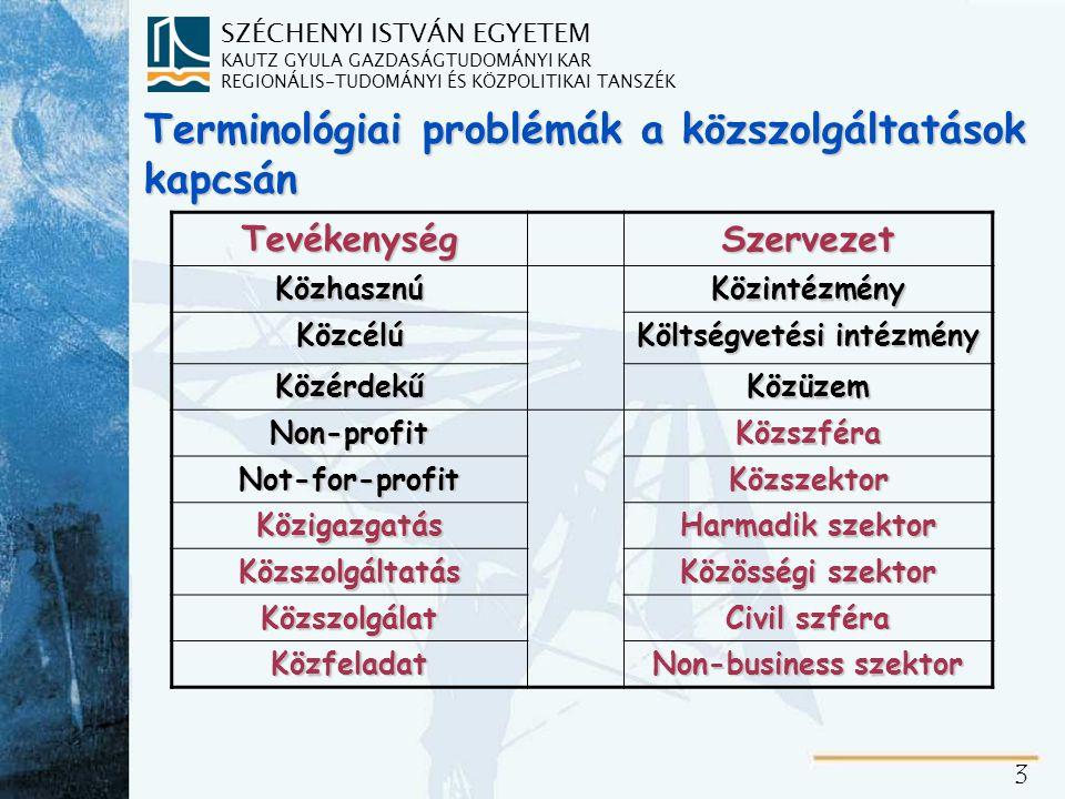 SZÉCHENYI ISTVÁN EGYETEM KAUTZ GYULA GAZDASÁGTUDOMÁNYI KAR REGIONÁLIS-TUDOMÁNYI ÉS KÖZPOLITIKAI TANSZÉK 3 Terminológiai problémák a közszolgáltatások kapcsán TevékenységSzervezet KözhasznúKözintézmény Közcélú Költségvetési intézmény KözérdekűKözüzem Non-profitKözszféra Not-for-profitKözszektor Közigazgatás Harmadik szektor Közszolgáltatás Közösségi szektor Közszolgálat Civil szféra Közfeladat Non-business szektor