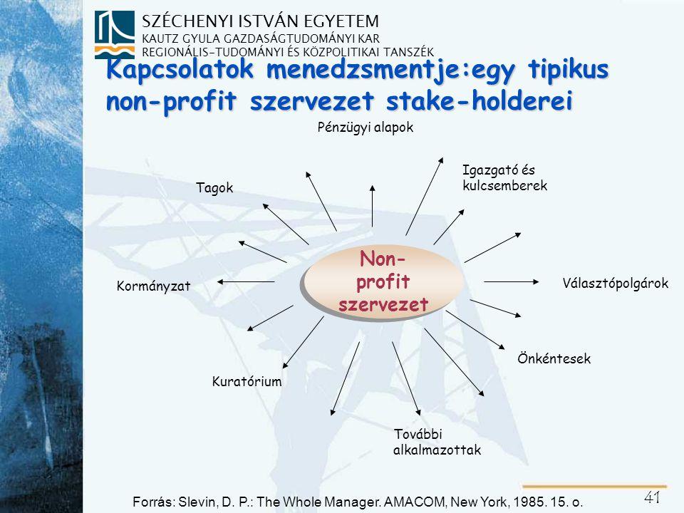 SZÉCHENYI ISTVÁN EGYETEM KAUTZ GYULA GAZDASÁGTUDOMÁNYI KAR REGIONÁLIS-TUDOMÁNYI ÉS KÖZPOLITIKAI TANSZÉK 41 Igazgató és kulcsemberek Tagok Pénzügyi alapok Választópolgárok Kormányzat Kuratórium További alkalmazottak Önkéntesek Non- profit szervezet Kapcsolatok menedzsmentje:egy tipikus non-profit szervezet stake-holderei Forrás: Slevin, D.
