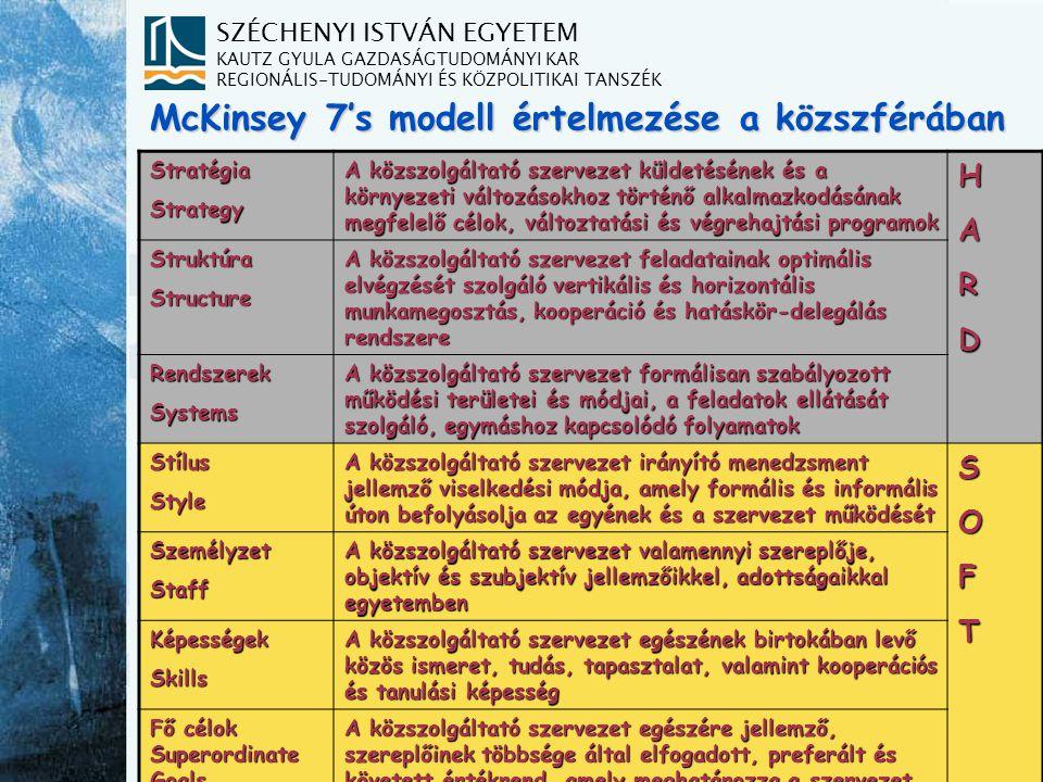 SZÉCHENYI ISTVÁN EGYETEM KAUTZ GYULA GAZDASÁGTUDOMÁNYI KAR REGIONÁLIS-TUDOMÁNYI ÉS KÖZPOLITIKAI TANSZÉK 56 McKinsey 7's modell értelmezése a közszférában StratégiaStrategy A közszolgáltató szervezet küldetésének és a környezeti változásokhoz történő alkalmazkodásának megfelelő célok, változtatási és végrehajtási programok HARD StruktúraStructure A közszolgáltató szervezet feladatainak optimális elvégzését szolgáló vertikális és horizontális munkamegosztás, kooperáció és hatáskör-delegálás rendszere RendszerekSystems A közszolgáltató szervezet formálisan szabályozott működési területei és módjai, a feladatok ellátását szolgáló, egymáshoz kapcsolódó folyamatok StílusStyle A közszolgáltató szervezet irányító menedzsment jellemző viselkedési módja, amely formális és informális úton befolyásolja az egyének és a szervezet működését SOFT SzemélyzetStaff A közszolgáltató szervezet valamennyi szereplője, objektív és szubjektív jellemzőikkel, adottságaikkal egyetemben KépességekSkills A közszolgáltató szervezet egészének birtokában levő közös ismeret, tudás, tapasztalat, valamint kooperációs és tanulási képesség Fő célok Superordinate Goals A közszolgáltató szervezet egészére jellemző, szereplőinek többsége által elfogadott, preferált és követett értékrend, amely meghatározza a szervezet viselkedését.