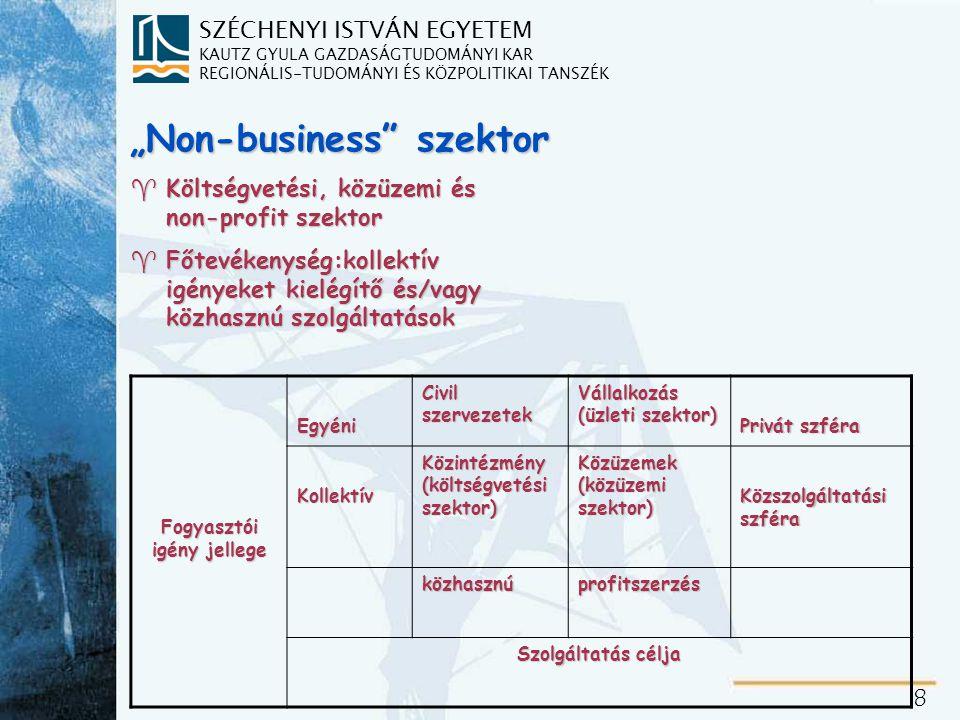 """SZÉCHENYI ISTVÁN EGYETEM KAUTZ GYULA GAZDASÁGTUDOMÁNYI KAR REGIONÁLIS-TUDOMÁNYI ÉS KÖZPOLITIKAI TANSZÉK 8 """"Non-business szektor ^Költségvetési, közüzemi és non-profit szektor ^Főtevékenység:kollektív igényeket kielégítő és/vagy közhasznú szolgáltatások Fogyasztói igény jellege Egyéni Civil szervezetek Vállalkozás (üzleti szektor) Privát szféra Kollektív Közintézmény (költségvetési szektor) Közüzemek (közüzemi szektor) Közszolgáltatási szféra közhasznúprofitszerzés Szolgáltatás célja"""