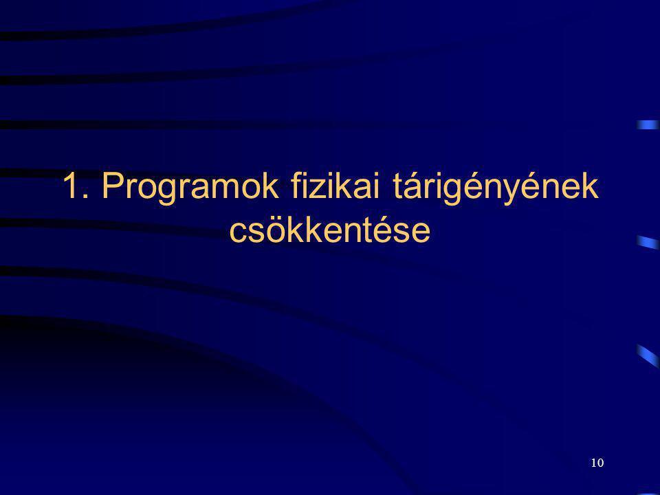 10 1. Programok fizikai tárigényének csökkentése