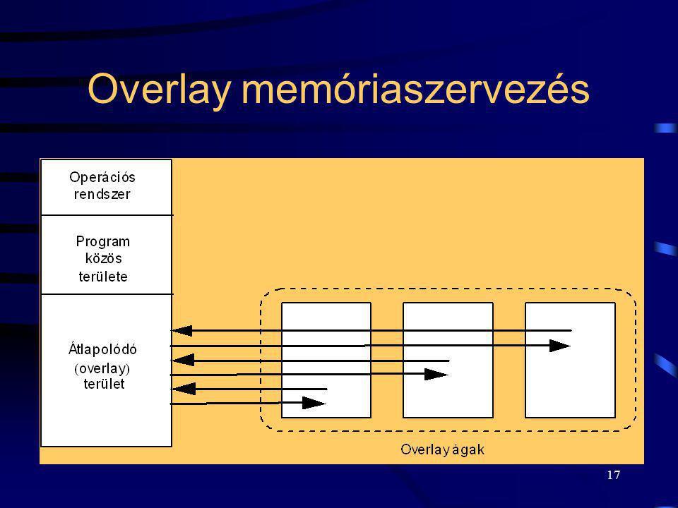 17 Overlay memóriaszervezés