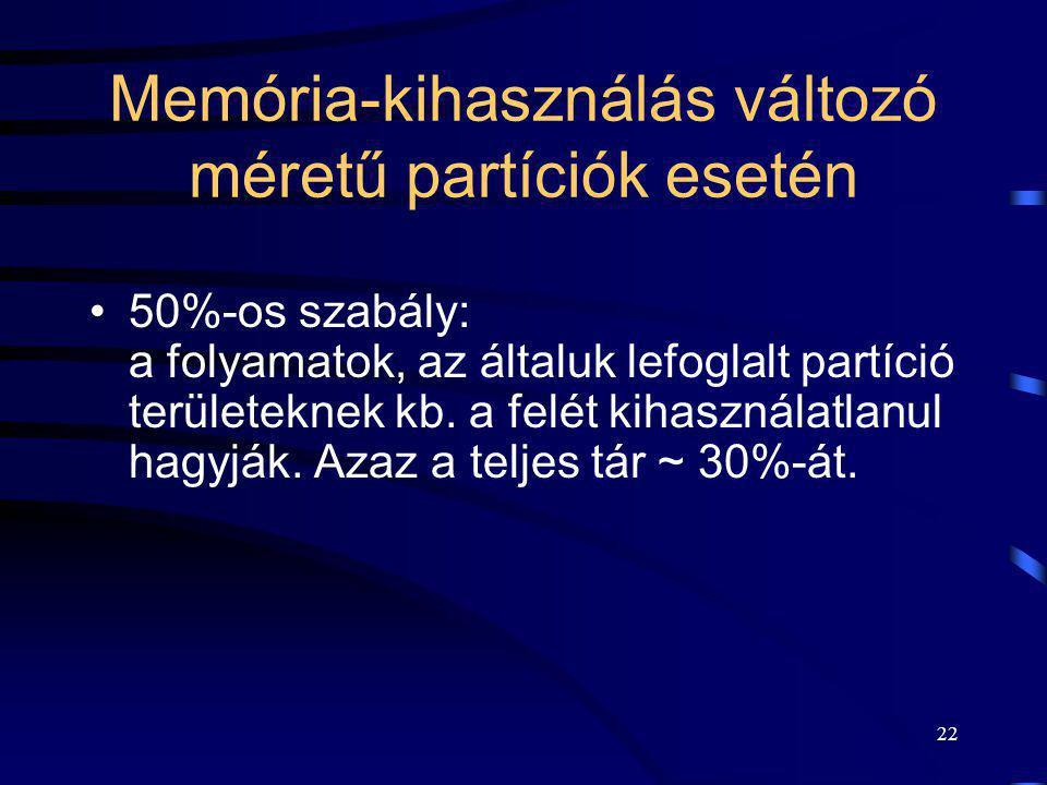 22 Memória-kihasználás változó méretű partíciók esetén 50%-os szabály: a folyamatok, az általuk lefoglalt partíció területeknek kb. a felét kihasznála