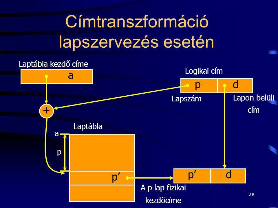 28 Címtranszformáció lapszervezés esetén a Laptábla kezdő címe + p d Laptábla Logikai cím Lapszám Lapon belüli cím p' p a A p lap fizikai kezdőcíme p'
