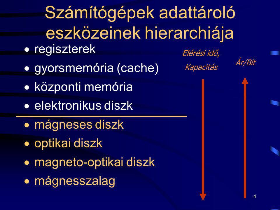 4 Számítógépek adattároló eszközeinek hierarchiája  regiszterek  gyorsmemória (cache)  központi memória  elektronikus diszk  mágneses diszk  opt