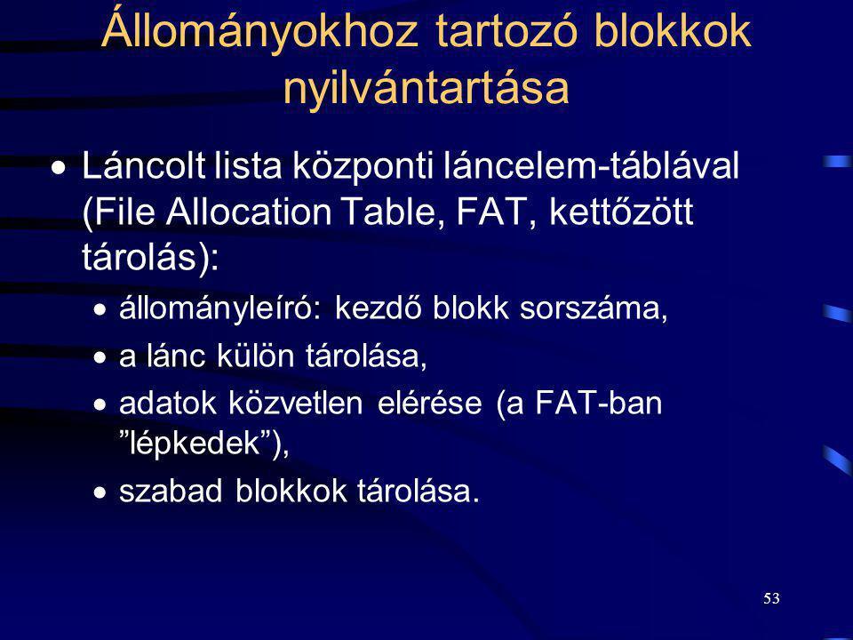 53 Állományokhoz tartozó blokkok nyilvántartása  Láncolt lista központi láncelem-táblával (File Allocation Table, FAT, kettőzött tárolás):  állomány