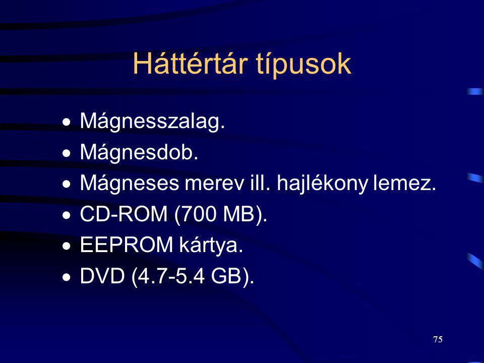 75 Háttértár típusok  Mágnesszalag.  Mágnesdob.  Mágneses merev ill. hajlékony lemez.  CD-ROM (700 MB).  EEPROM kártya.  DVD (4.7-5.4 GB).