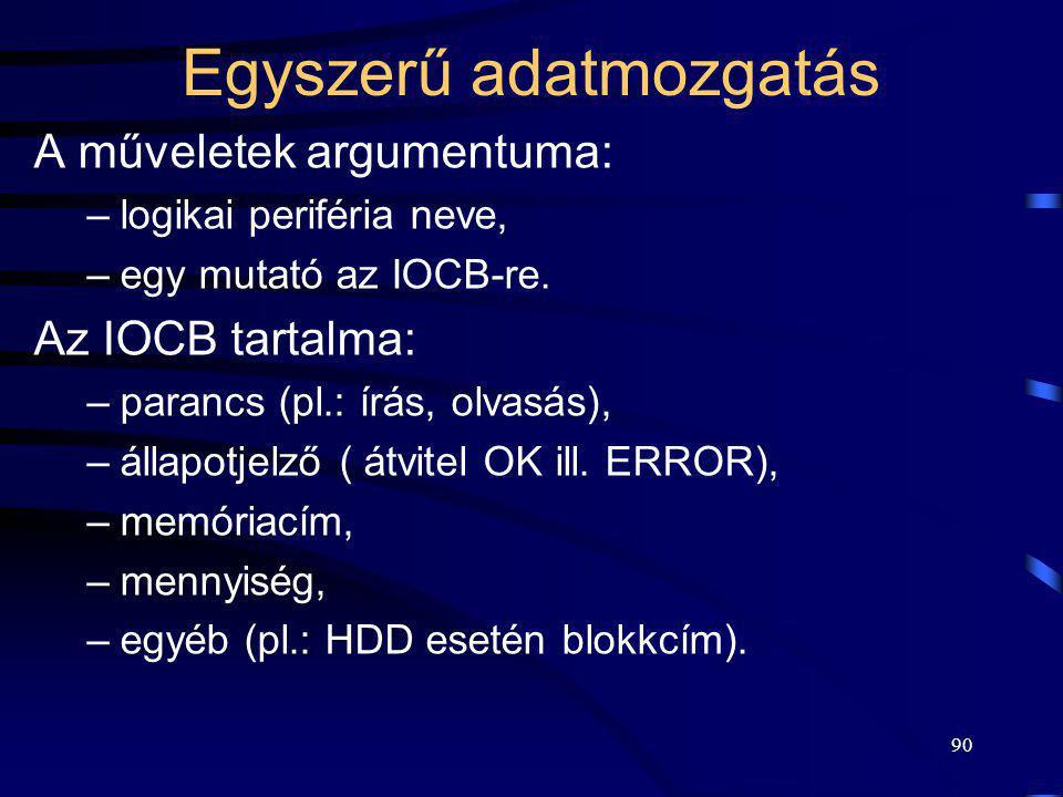 90 Egyszerű adatmozgatás A műveletek argumentuma: –logikai periféria neve, –egy mutató az IOCB-re. Az IOCB tartalma: –parancs (pl.: írás, olvasás), –á