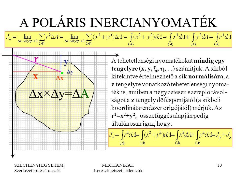 SZÉCHENYI EGYETEM, Szerkezetépítési Tanszék MECHANIKA I. Keresztmetszeti jellemzők 10 A POLÁRIS INERCIANYOMATÉK x xx yy y  x×  y=  A r A tehete