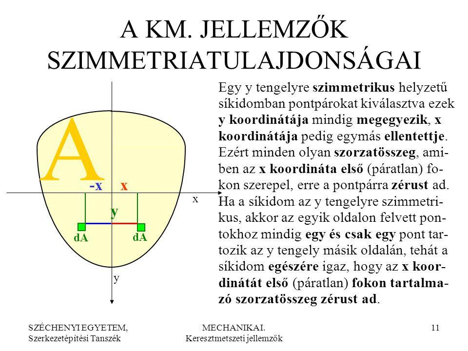 SZÉCHENYI EGYETEM, Szerkezetépítési Tanszék MECHANIKA I. Keresztmetszeti jellemzők 11 A KM. JELLEMZŐK SZIMMETRIATULAJDONSÁGAI Egy y tengelyre szimmetr