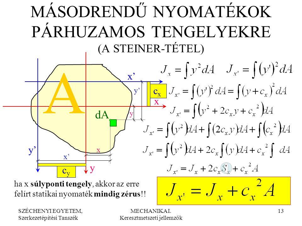 SZÉCHENYI EGYETEM, Szerkezetépítési Tanszék MECHANIKA I. Keresztmetszeti jellemzők 13 cycy cxcx MÁSODRENDŰ NYOMATÉKOK PÁRHUZAMOS TENGELYEKRE (A STEINE